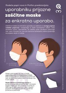 Zaščitne maske za enkratno uporabo